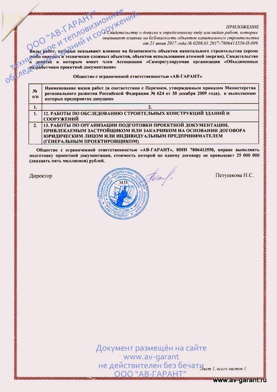dopusk-sro-av-garant-2